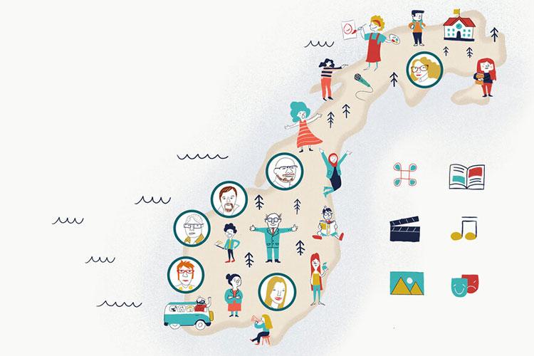 Norgeskart med kulturkontakter (illustrasjon)